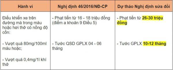 tang-muc-phat-khi-lai-xe-uong-ruou-bia-1