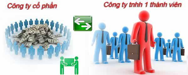 Các bước chuyển đổi công ty TNHH sang công ty Cổ phần