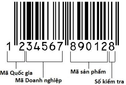 Lợi ích của việc đăng ký mã số mã vạch sản phẩm