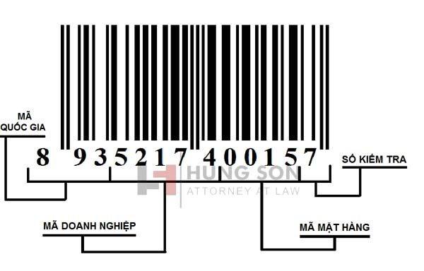 mã số mã vạch sản phẩm