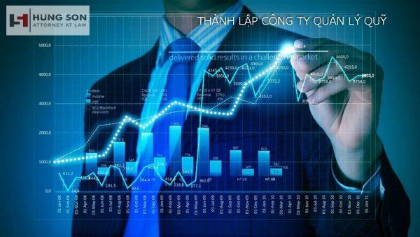 thành lập công ty quản lý quỹ