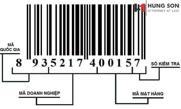 cấu tạo của mã số mã vạch