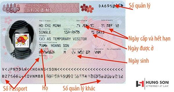 Các thông tin được ghi trong hộ chiếu là gì