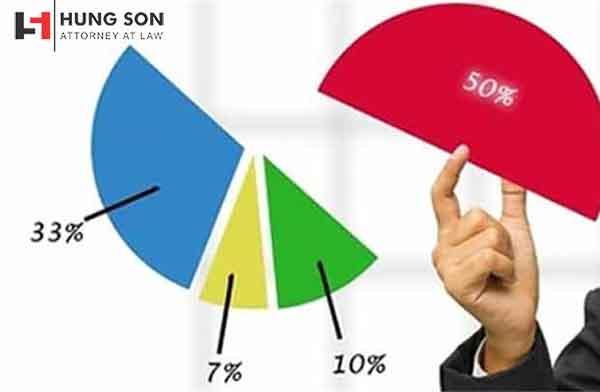 doanh nghiệp nhà nước là soanh nghiệp chiếm 100% vốn hoặc phần lớn vốn trong công ty
