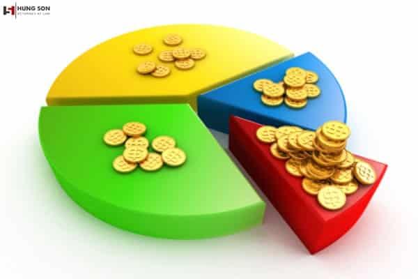 tài sản góp vốn trong công ty trách nhiệm hữu hạn
