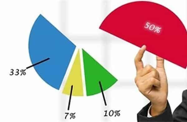 Các bước góp vốn vào công ty cổ phần để trở thành cổ đông